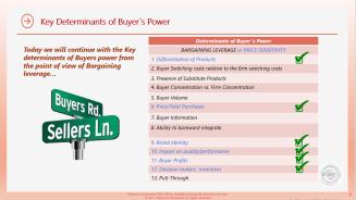 buyers key determinant bargleverage2