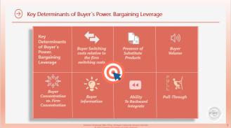 buyers key determinant bargleverage3