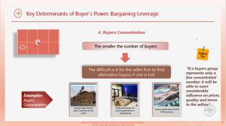 buyers key determinant bargleverage7