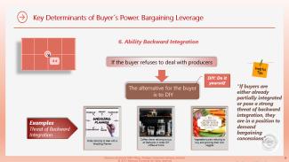 buyers key determinant bargleverage9