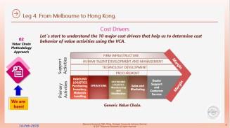 Eliescalante Leg 6 Cost Drivers Annex 04