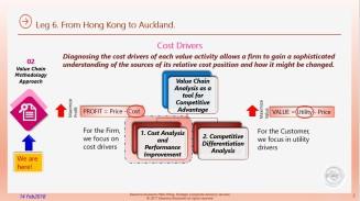 Eliescalante Leg 6 Cost Drivers Annex 05