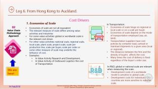 Eliescalante Leg 6 Cost Drivers Annex 08