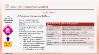 Eliescalante Leg 6 Cost Drivers Annex 10