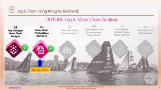 Eliescalante Leg 6 Value Chain Analysis f 19022018 03