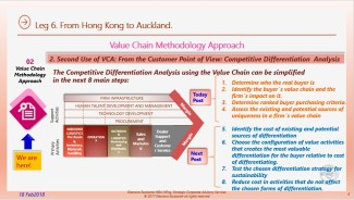Eliescalante Leg 6 Value Chain Analysis f 19022018 04