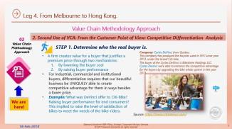 Eliescalante Leg 6 Value Chain Analysis f 19022018 06