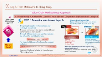 Eliescalante Leg 6 Value Chain Analysis f 19022018 07
