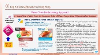 Eliescalante Leg 6 Value Chain Analysis f 19022018 08