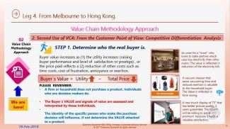 Eliescalante Leg 6 Value Chain Analysis f 19022018 09