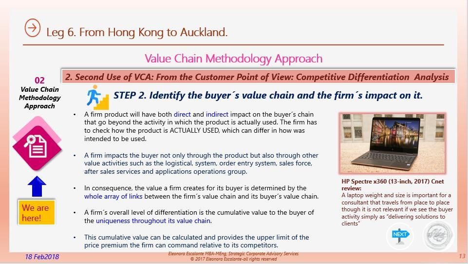 hp value chain analysis