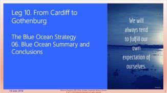 Eliescalante Leg 10 Blue Ocean Strategy Conclusions 1