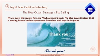 Eliescalante Leg 10 Blue Ocean Strategy Conclusions 10