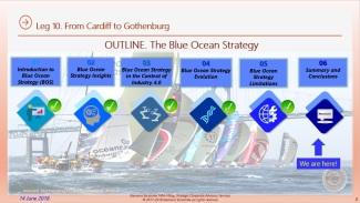 Eliescalante Leg 10 Blue Ocean Strategy Conclusions 3