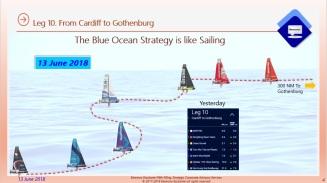 Eliescalante Leg 10 Blue Ocean Strategy Conclusions 4