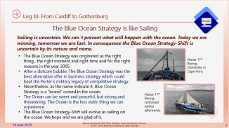 Eliescalante Leg 10 Blue Ocean Strategy Conclusions 6