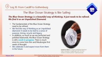Eliescalante Leg 10 Blue Ocean Strategy Conclusions 8
