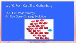 Eliescalante Leg 10 Blue Ocean Strategy Evolution 1