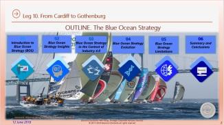 Eliescalante Leg 10 Blue Ocean Strategy Evolution 2