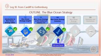 Eliescalante Leg 10 Blue Ocean Strategy Evolution 3
