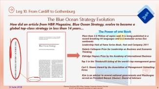 Eliescalante Leg 10 Blue Ocean Strategy Evolution 4