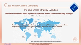 Eliescalante Leg 10 Blue Ocean Strategy Evolution 5