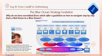 Eliescalante Leg 10 Blue Ocean Strategy Evolution 6