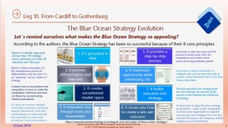 Eliescalante Leg 10 Blue Ocean Strategy Evolution 7