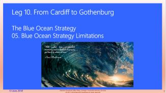 Eliescalante Leg 10 Blue Ocean Strategy Limits 1