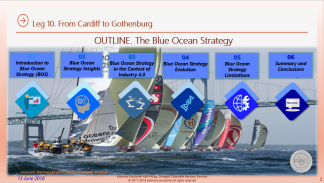 Eliescalante Leg 10 Blue Ocean Strategy Limits 2