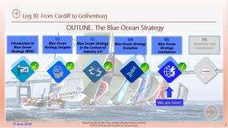Eliescalante Leg 10 Blue Ocean Strategy Limits 3