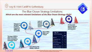 Eliescalante Leg 10 Blue Ocean Strategy Limits 4