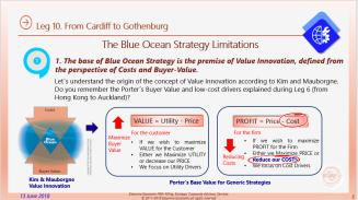 Eliescalante Leg 10 Blue Ocean Strategy Limits 5