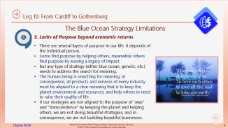 Eliescalante Leg 10 Blue Ocean Strategy Limits 9